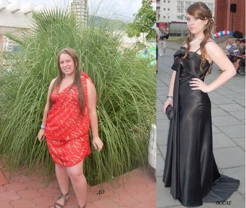 обертывавние для похудение